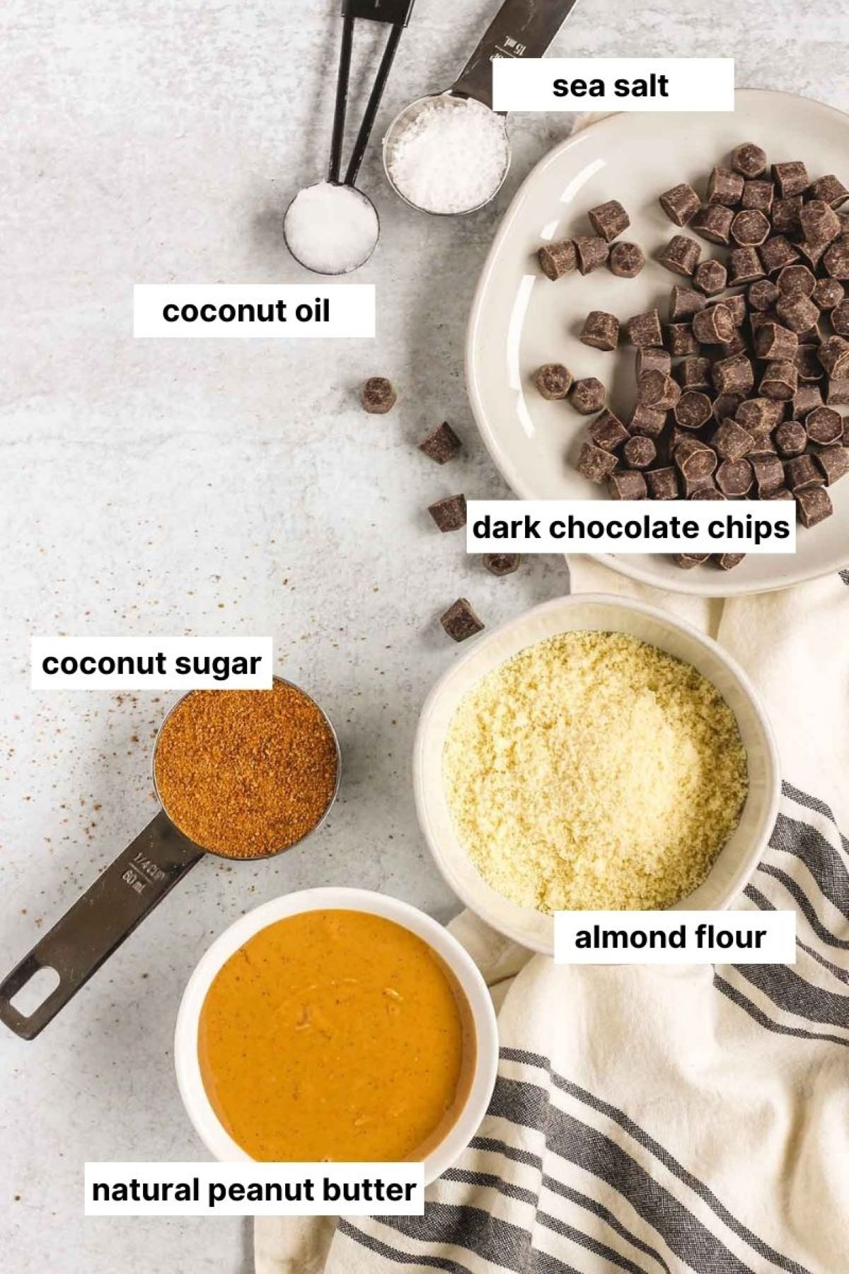 labeled ingredients used in this recipe
